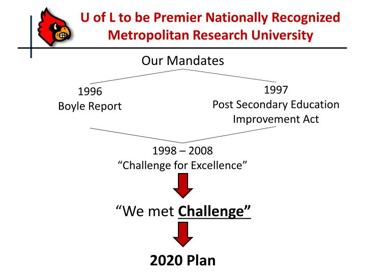 U of L to be Premier Nationally Recognized Metropolitan Research University