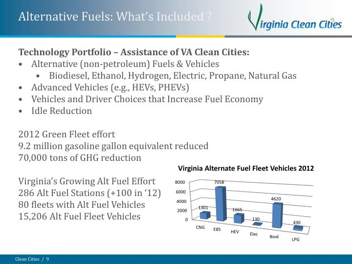 Alternative Fuels: What's Included ?