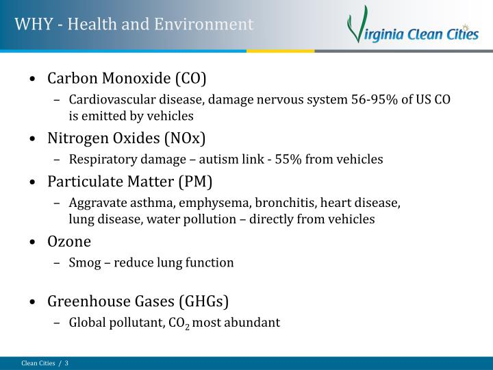 Why health and environment