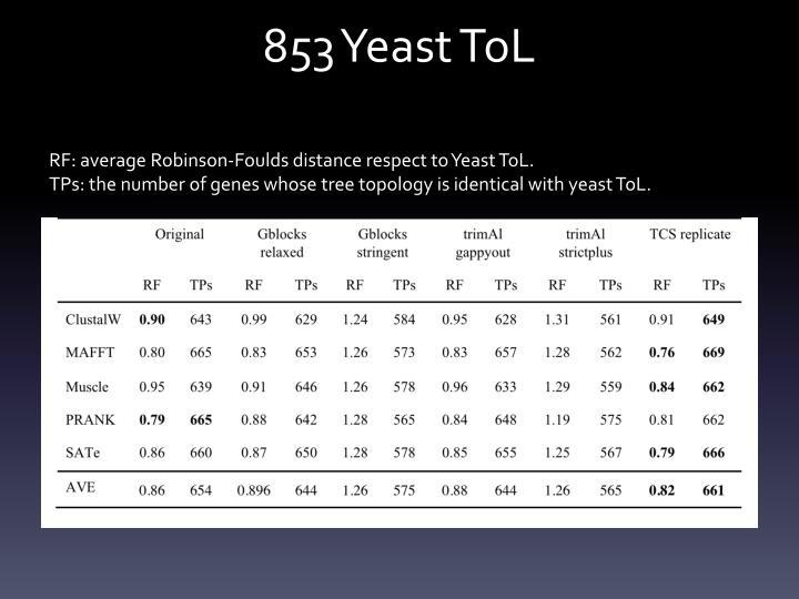 853 Yeast ToL