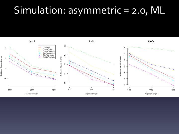 Simulation: asymmetric = 2.0, ML