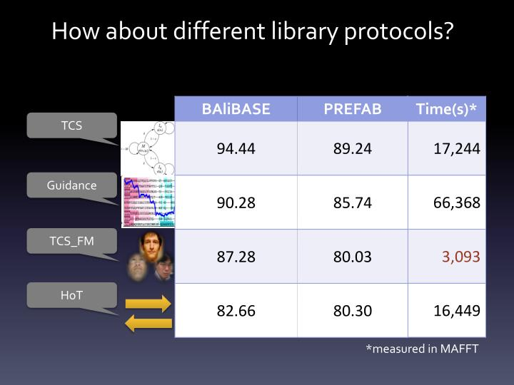 How about different library protocols?
