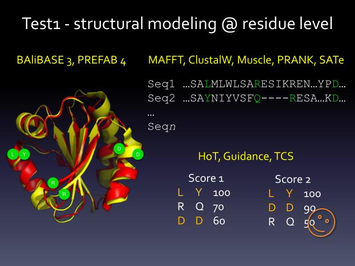 Test1 - structural modeling @ residue level