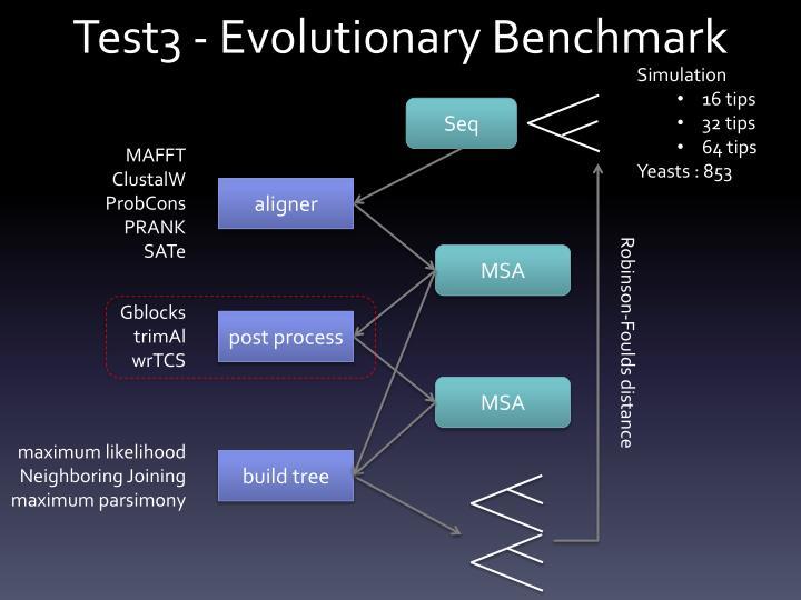 Test3 - Evolutionary Benchmark