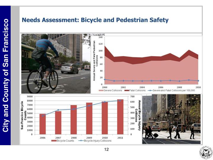 Needs Assessment: Bicycle and Pedestrian Safety