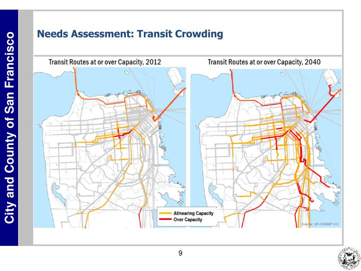 Needs Assessment: Transit Crowding