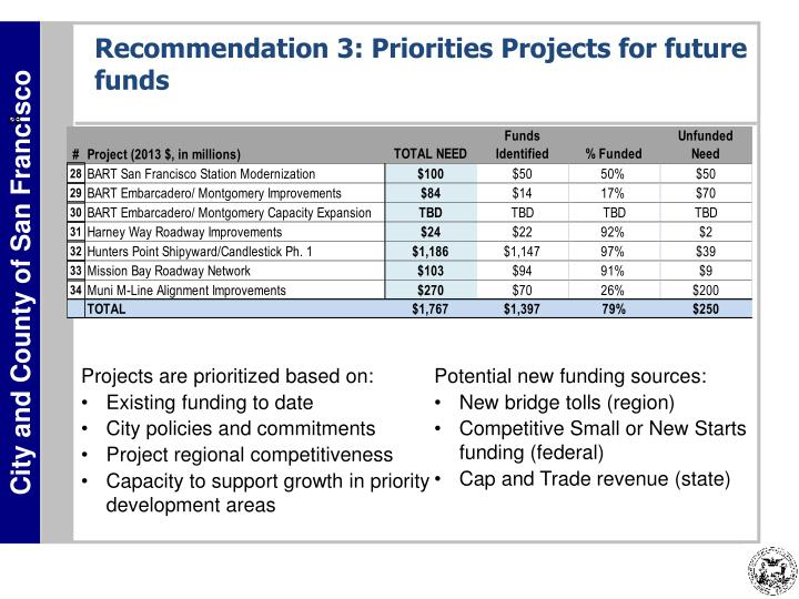 Recommendation 3: Priorities Projects for future funds