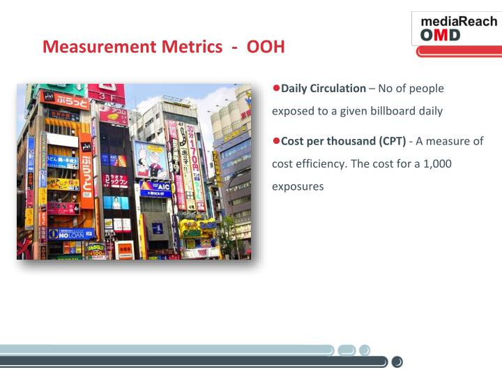 Measurement Metrics  -  OOH
