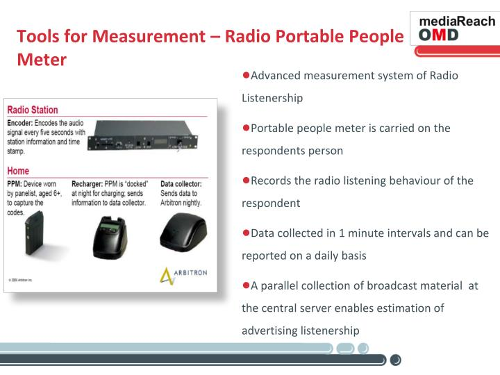 Tools for Measurement – Radio Portable People Meter