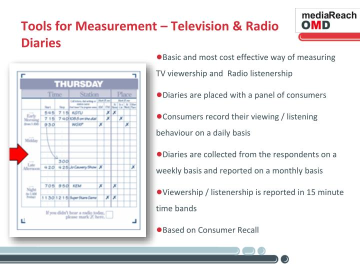 Tools for Measurement – Television & Radio Diaries
