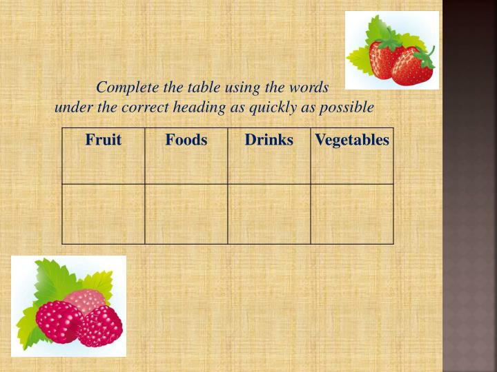 Complete the table using the words