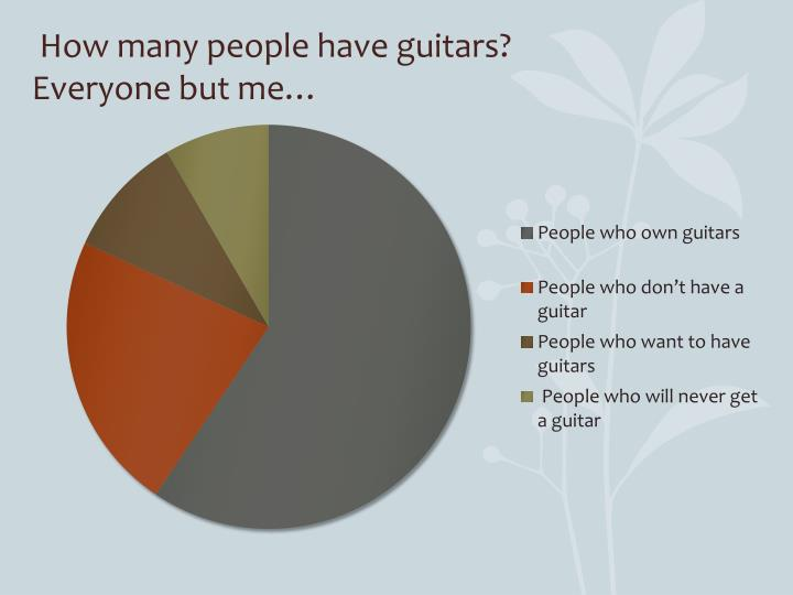 How many people have guitars?