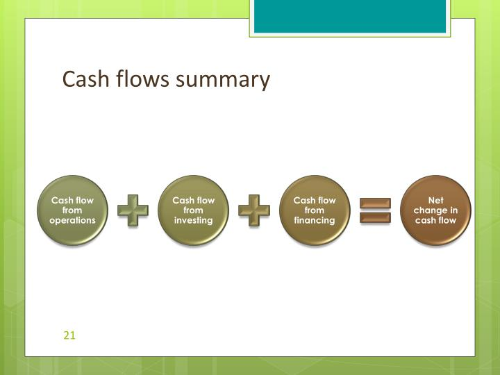 Cash flows summary