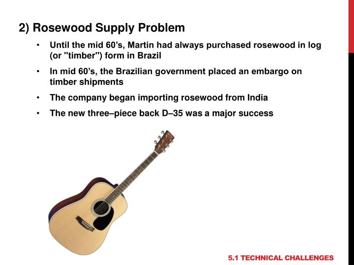 2) Rosewood Supply Problem