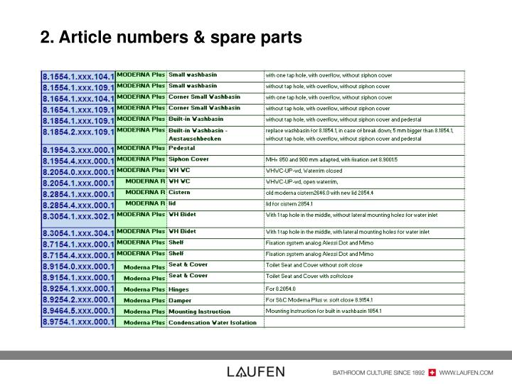 2. Article numbers & spare parts
