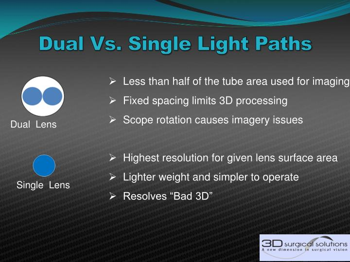 Dual Vs. Single Light Paths