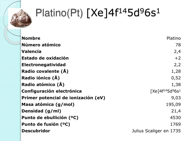 Platino(Pt)