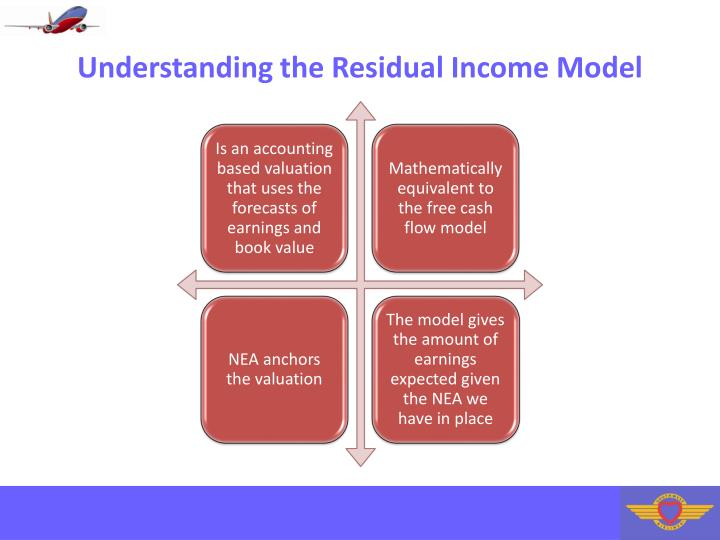 Understanding the Residual Income Model
