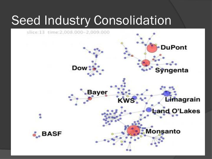 Seed Industry Consolidation