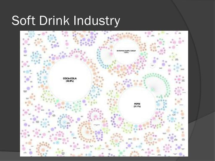 Soft Drink Industry