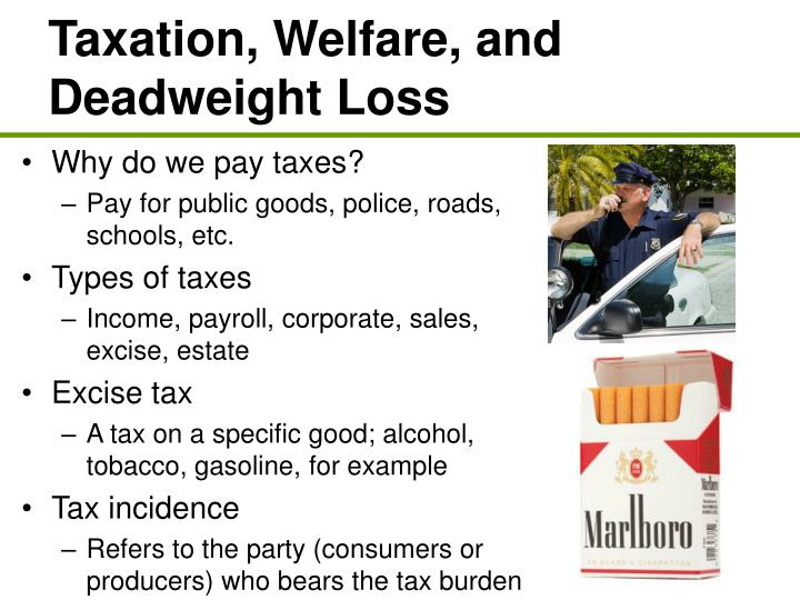 Taxation, Welfare, and Deadweight Loss