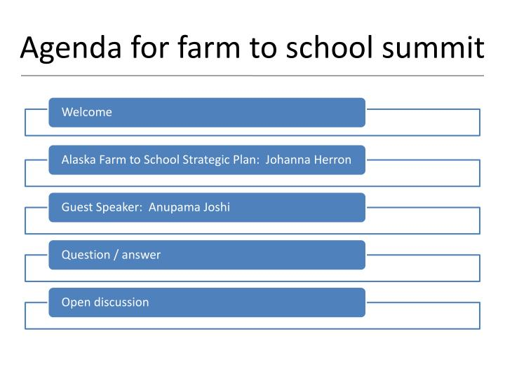 Agenda for farm to school summit