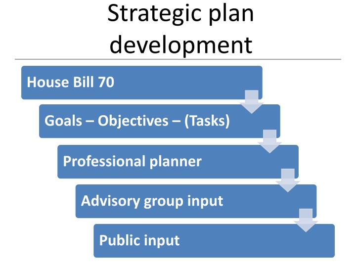 Strategic plan development