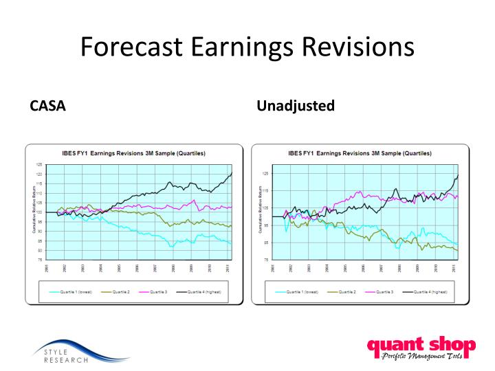 Forecast Earnings Revisions