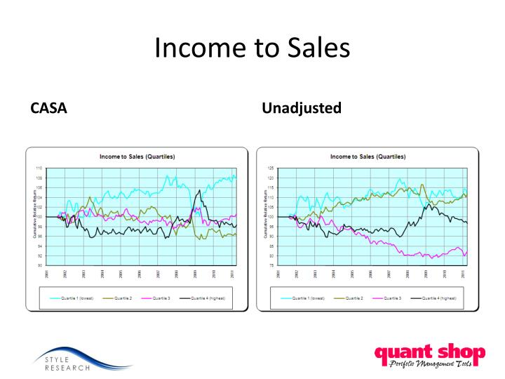 Income to Sales
