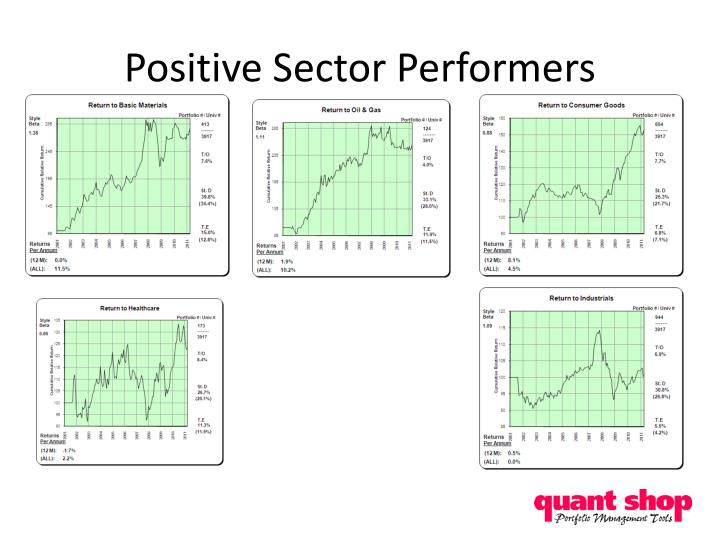 Positive Sector Performers