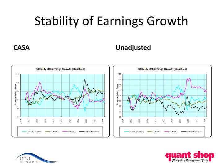 Stability of Earnings Growth