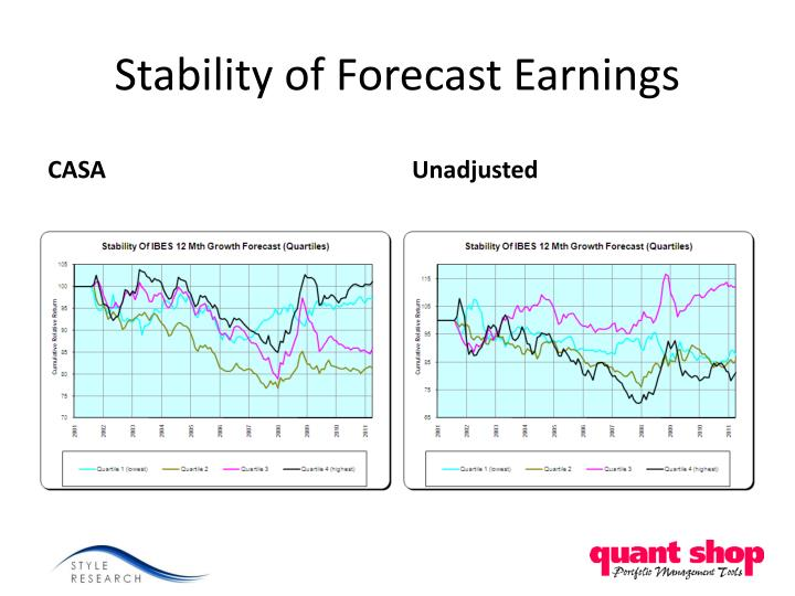 Stability of Forecast Earnings