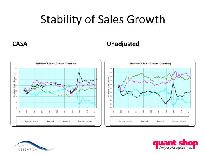 Stability of Sales Growth