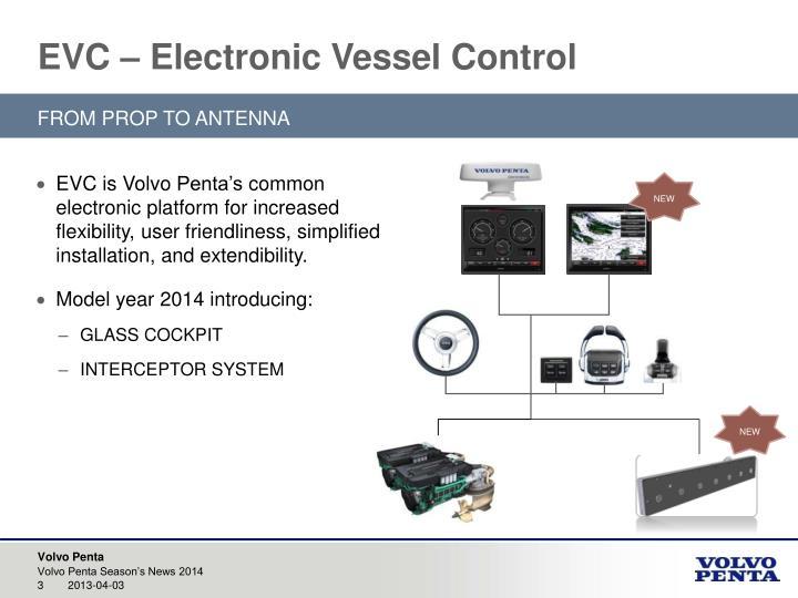 EVC – Electronic Vessel Control