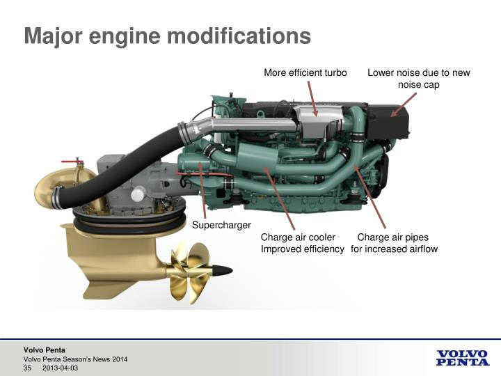 Major engine modifications