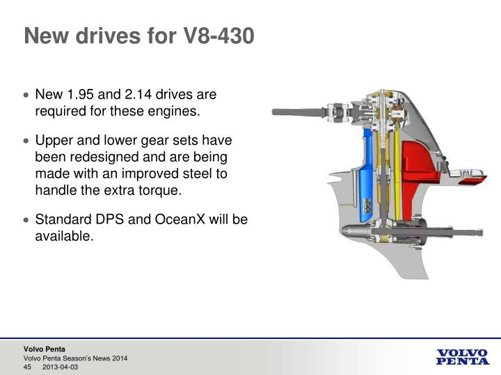 New drives for V8-430