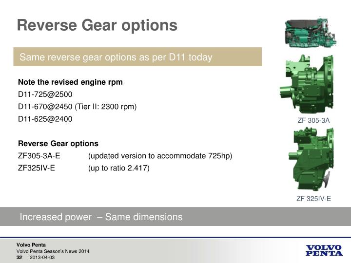 Reverse Gear options