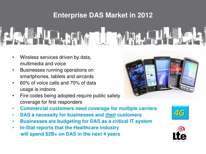 Enterprise DAS Market in 2012