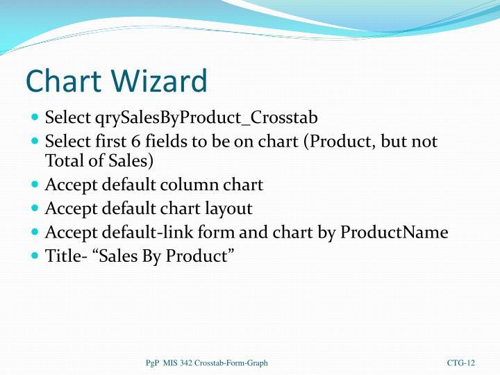 Chart Wizard