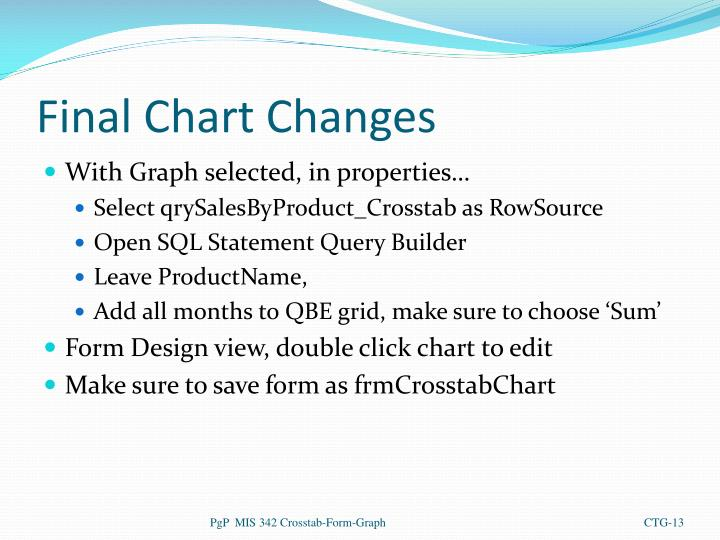 Final Chart Changes