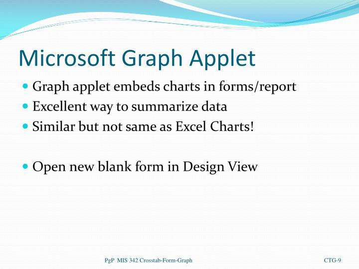 Microsoft Graph Applet
