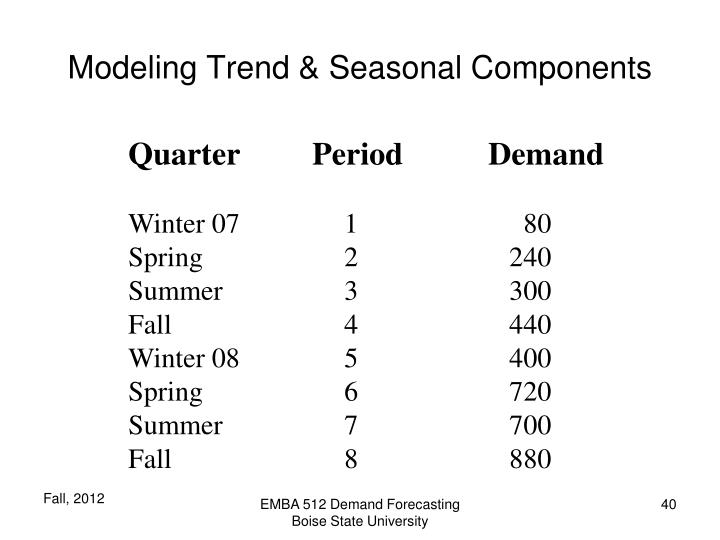 Modeling Trend & Seasonal Components