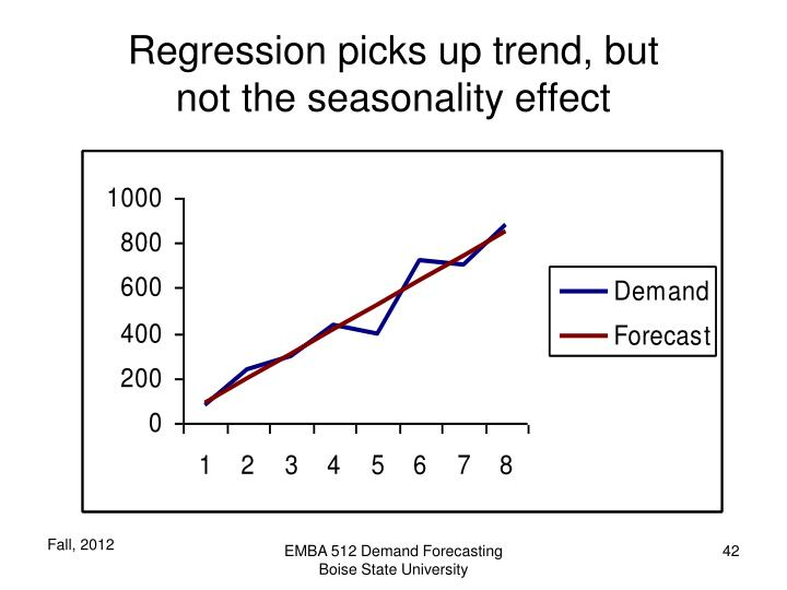 Regression picks up trend, but
