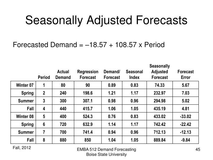 Seasonally Adjusted Forecasts