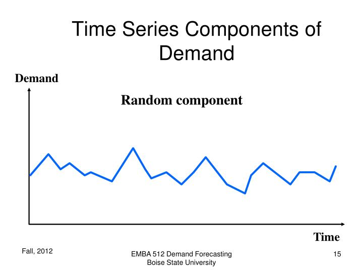 Time Series Components of Demand