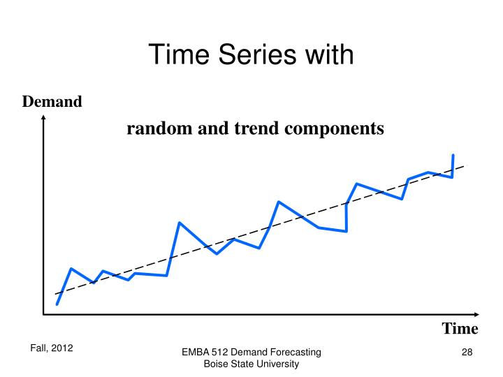 Time Series with