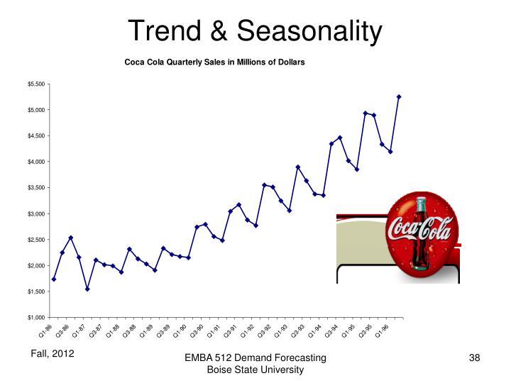 Trend & Seasonality