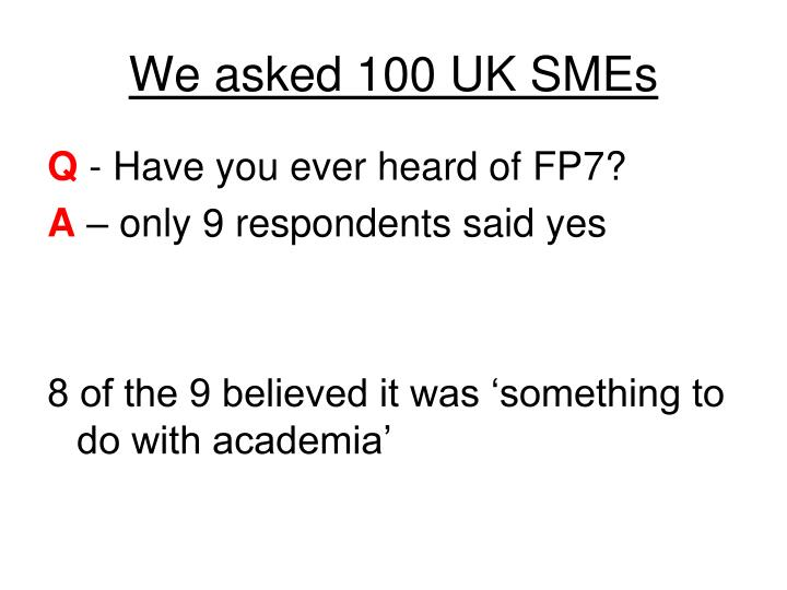 We asked 100 UK SMEs