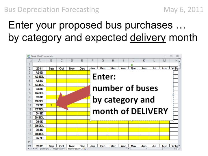 Enter your proposed bus purchases …