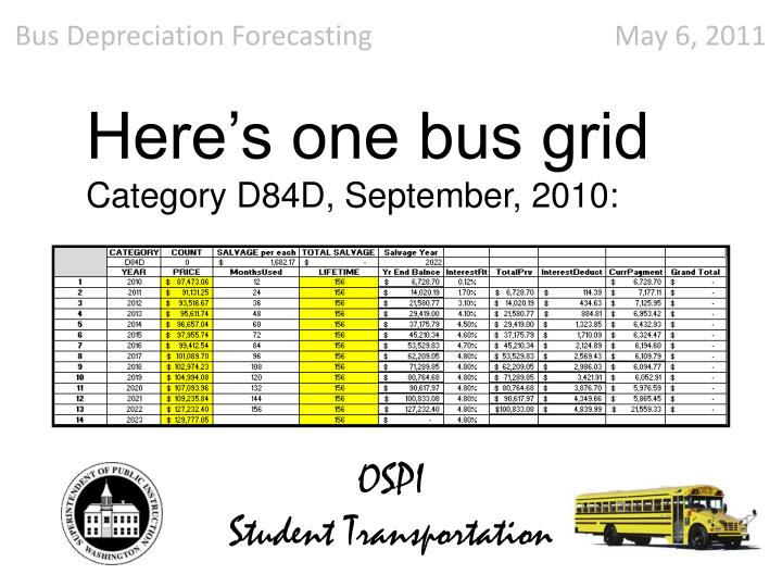 Here's one bus grid